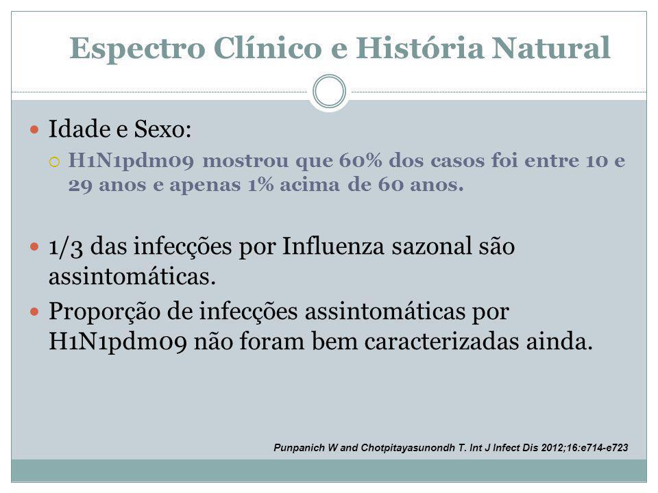Idade e Sexo:  H1N1pdm09 mostrou que 60% dos casos foi entre 10 e 29 anos e apenas 1% acima de 60 anos.