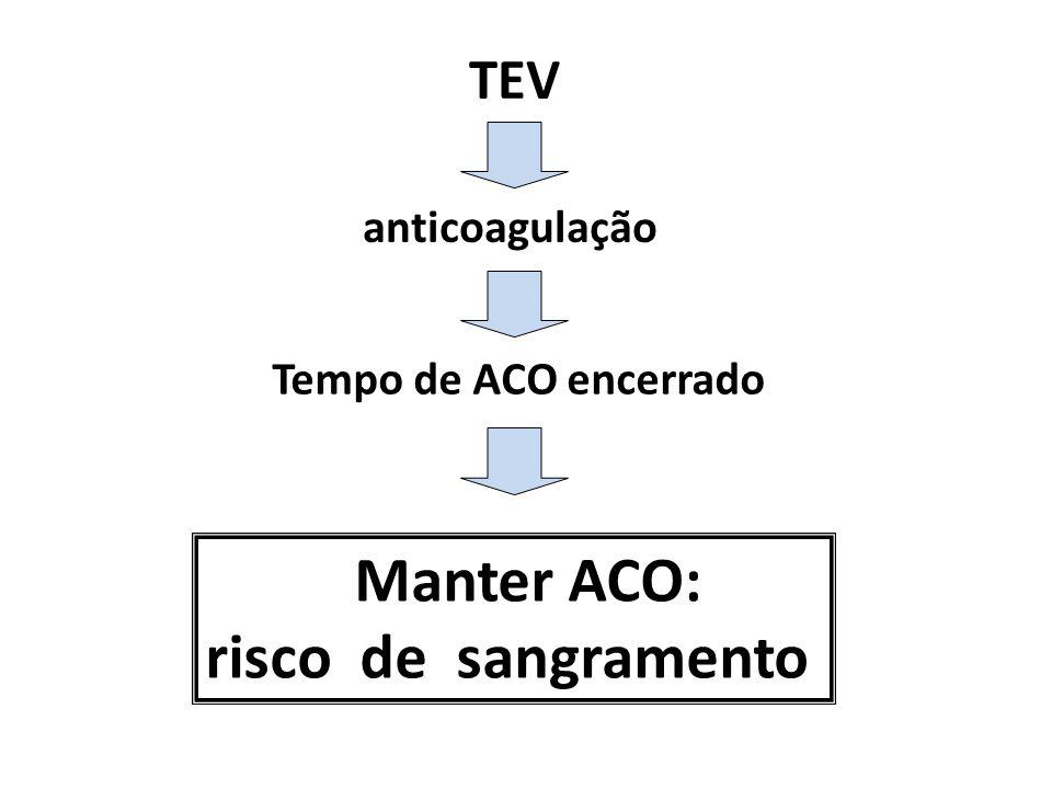 TEV TEV anticoagulação anticoagulação Tempo de ACO encerrado Tempo de ACO encerrado Manter ACO: risco de sangramento Manter ACO: risco de sangramento
