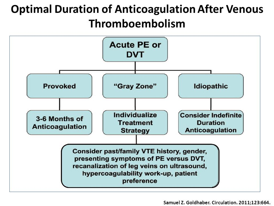 Optimal Duration of Anticoagulation After Venous Thromboembolism Samuel Z. Goldhaber. Circulation. 2011;123:664.