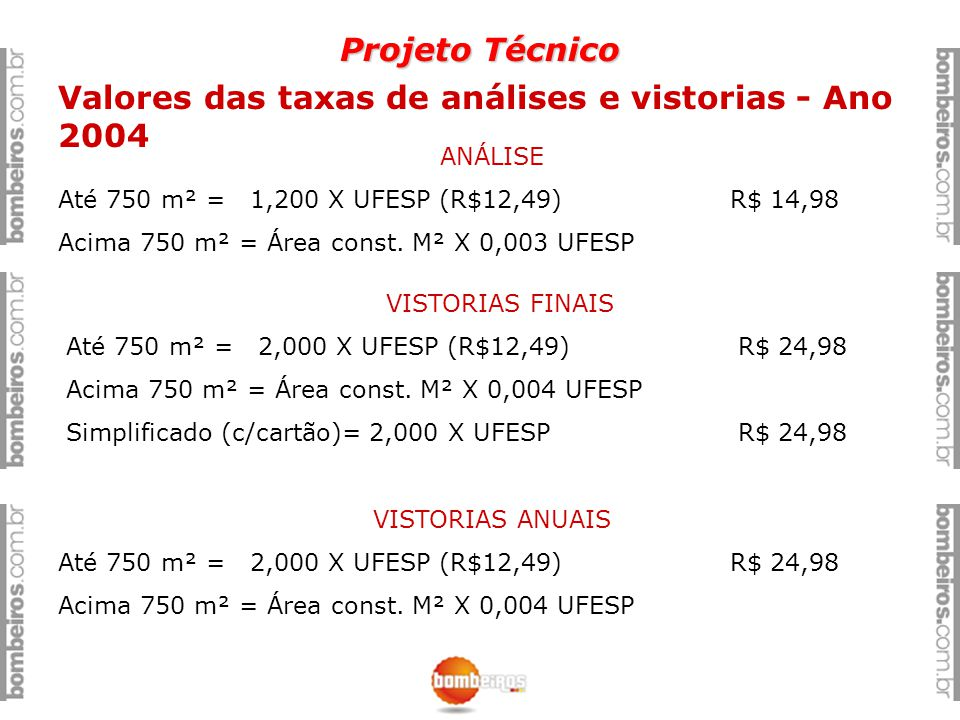 Projeto Técnico Valores das taxas de análises e vistorias - Ano 2004 ANÁLISE Até 750 m² =1,200 X UFESP (R$12,49)R$ 14,98 Acima 750 m² = Área const. M²