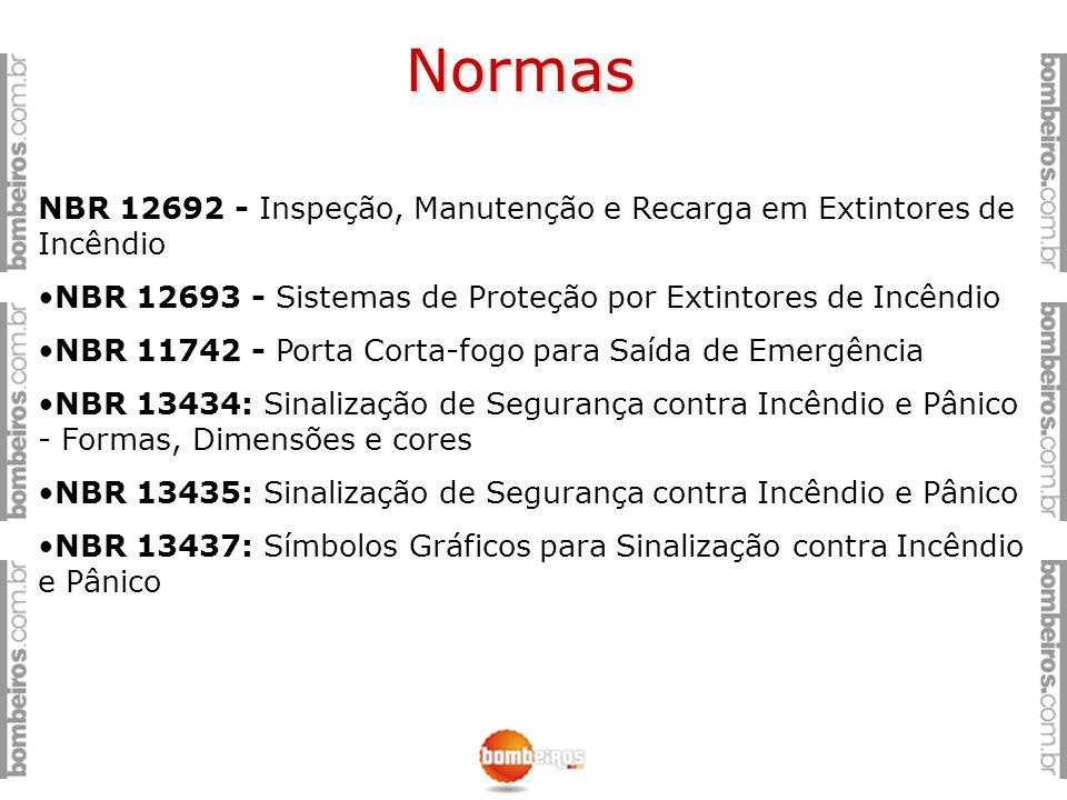 NBR 12692 - Inspeção, Manutenção e Recarga em Extintores de Incêndio NBR 12693 - Sistemas de Proteção por Extintores de Incêndio NBR 11742 - Porta Cor