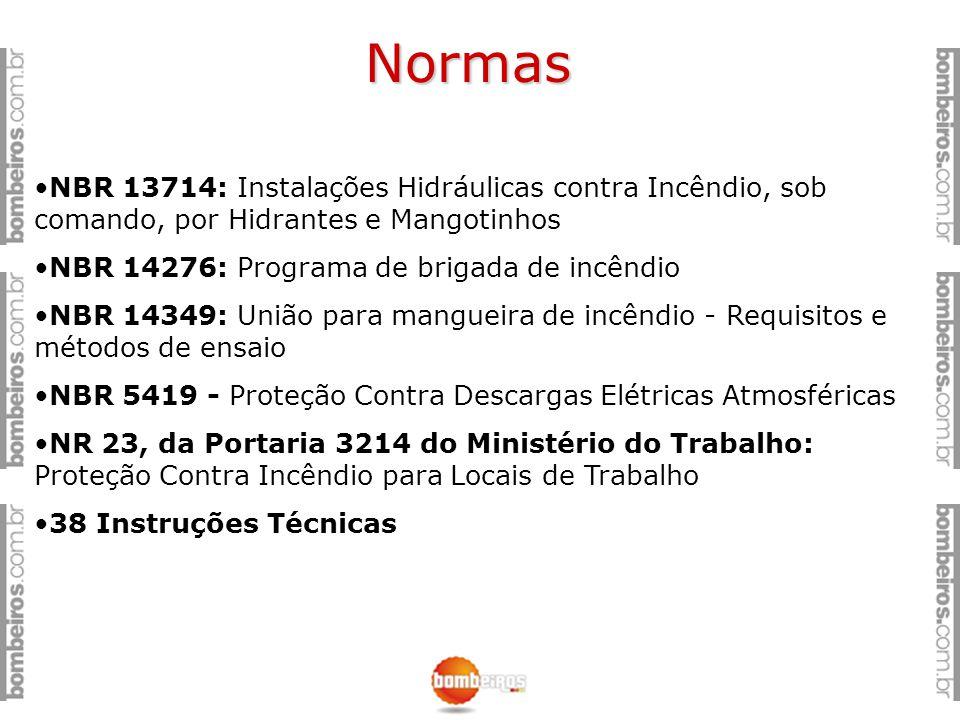 NBR 13714: Instalações Hidráulicas contra Incêndio, sob comando, por Hidrantes e Mangotinhos NBR 14276: Programa de brigada de incêndio NBR 14349: Uni