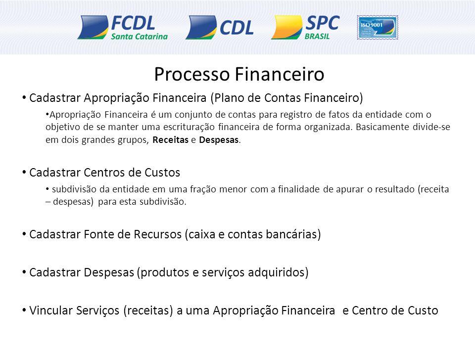 Processo Financeiro Cadastrar Apropriação Financeira (Plano de Contas Financeiro) Apropriação Financeira é um conjunto de contas para registro de fato