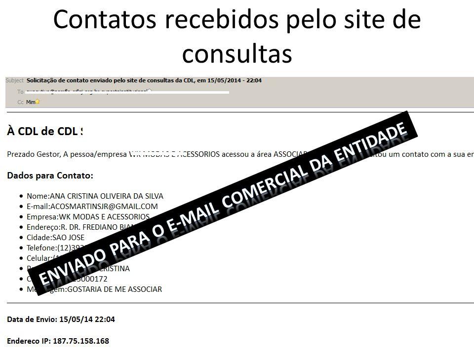 Contatos recebidos pelo site de consultas