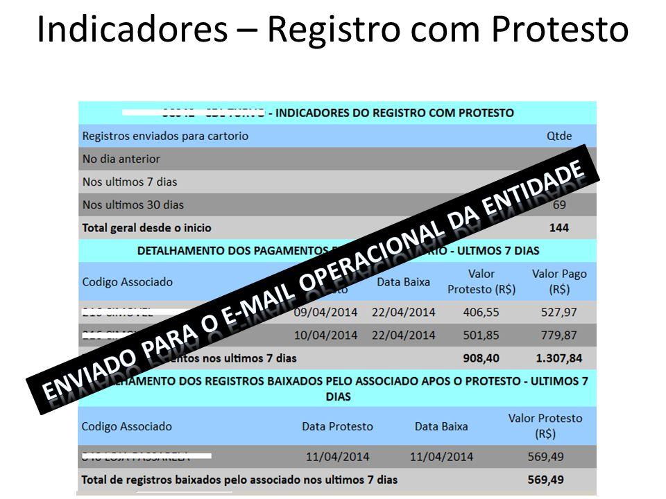 Indicadores – Registro com Protesto
