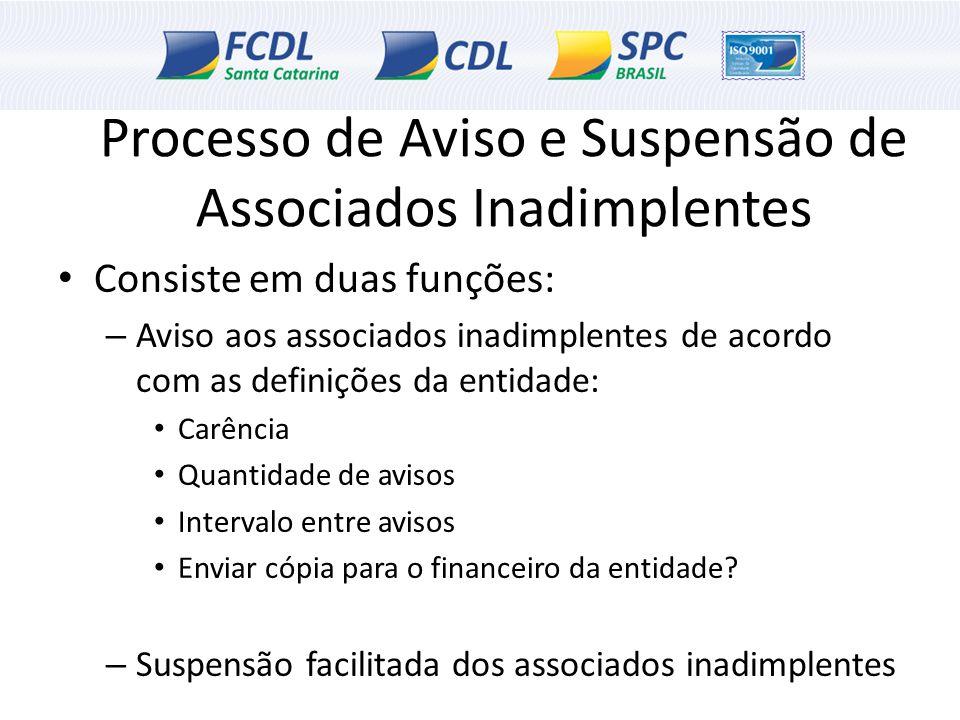 Processo de Aviso e Suspensão de Associados Inadimplentes Consiste em duas funções: – Aviso aos associados inadimplentes de acordo com as definições d