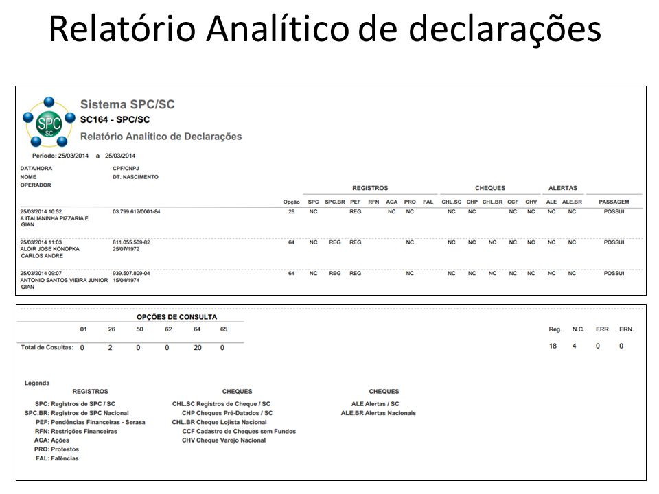 Relatório Analítico de declarações.......
