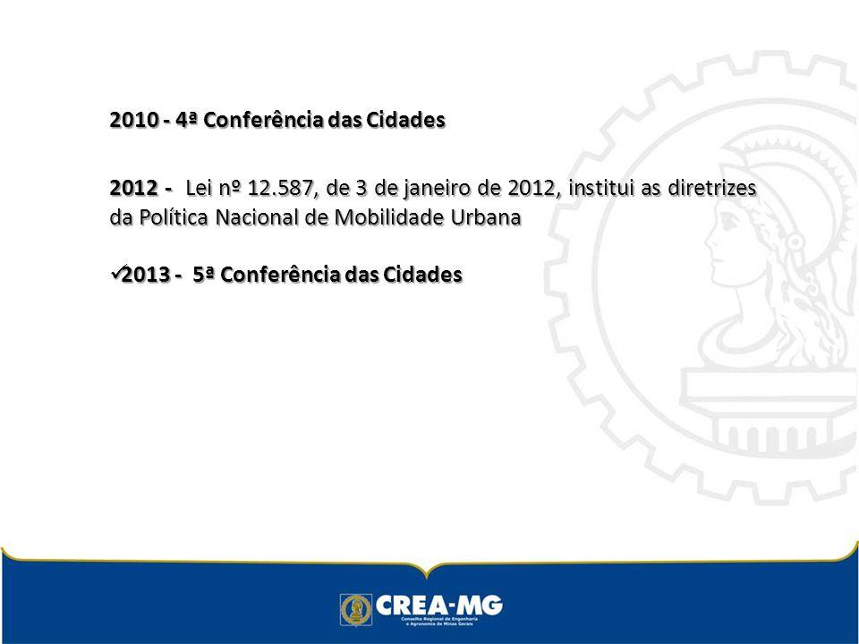 2010 - 4ª Conferência das Cidades 2012 - Lei nº 12.587, de 3 de janeiro de 2012, institui as diretrizes da Política Nacional de Mobilidade Urbana 2013 - 5ª Conferência das Cidades 2013 - 5ª Conferência das Cidades