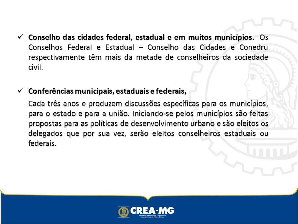 Conselho das cidades federal, estadual e em muitos municípios.