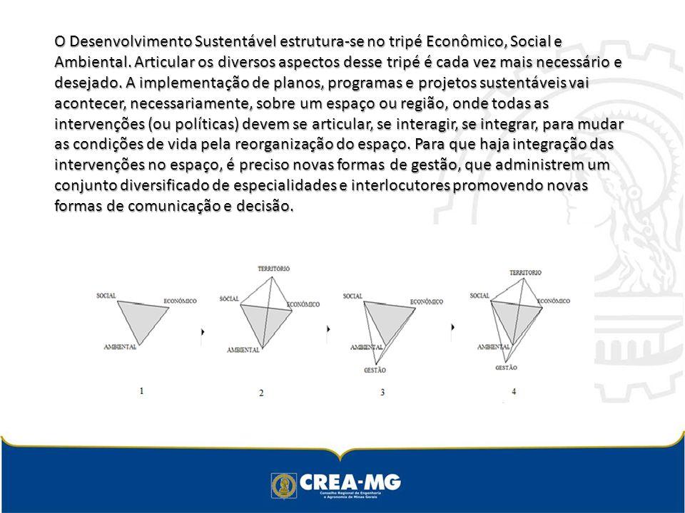 O Desenvolvimento Sustentável estrutura-se no tripé Econômico, Social e Ambiental.
