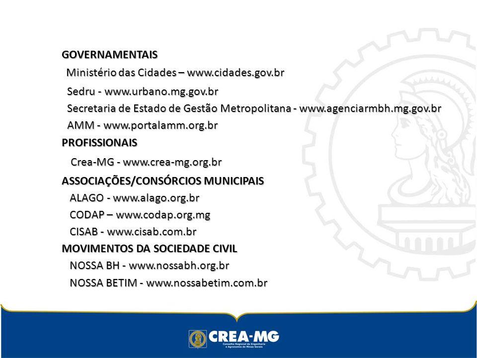 GOVERNAMENTAIS Ministério das Cidades – www.cidades.gov.br Sedru - www.urbano.mg.gov.br Sedru - www.urbano.mg.gov.br Secretaria de Estado de Gestão Metropolitana - www.agenciarmbh.mg.gov.br Secretaria de Estado de Gestão Metropolitana - www.agenciarmbh.mg.gov.br AMM - www.portalamm.org.br AMM - www.portalamm.org.brPROFISSIONAIS Crea-MG - www.crea-mg.org.br ASSOCIAÇÕES/CONSÓRCIOS MUNICIPAIS ALAGO - www.alago.org.br ALAGO - www.alago.org.br CODAP – www.codap.org.mg CODAP – www.codap.org.mg CISAB - www.cisab.com.br CISAB - www.cisab.com.br MOVIMENTOS DA SOCIEDADE CIVIL NOSSA BH - www.nossabh.org.br NOSSA BH - www.nossabh.org.br NOSSA BETIM - www.nossabetim.com.br NOSSA BETIM - www.nossabetim.com.br