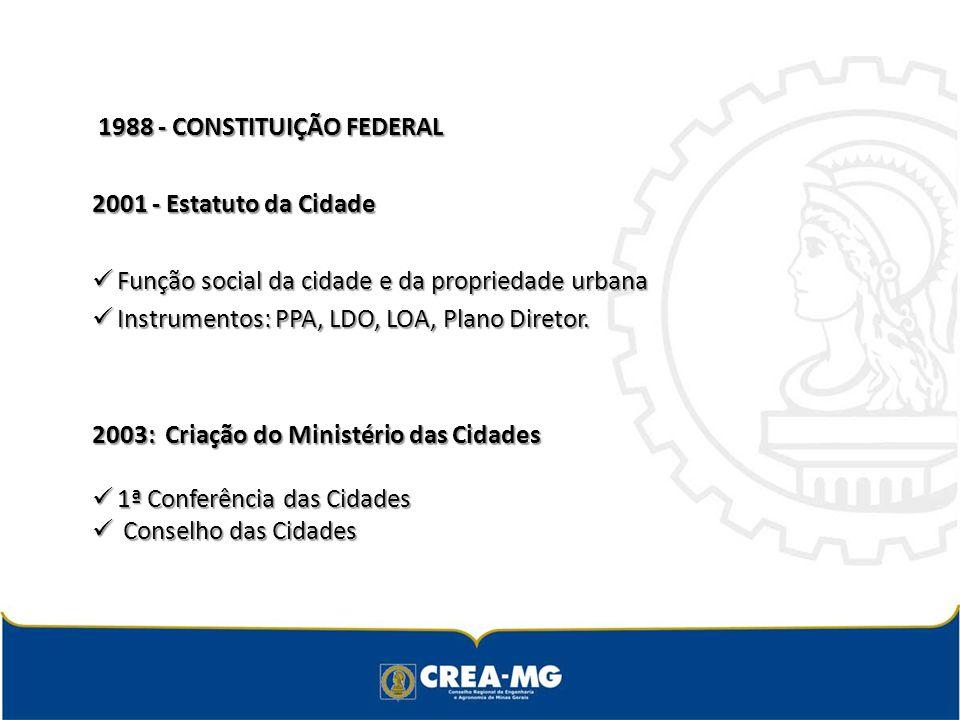 1988 - CONSTITUIÇÃO FEDERAL 1988 - CONSTITUIÇÃO FEDERAL 2001 - Estatuto da Cidade Função social da cidade e da propriedade urbana Função social da cidade e da propriedade urbana Instrumentos: PPA, LDO, LOA, Plano Diretor.