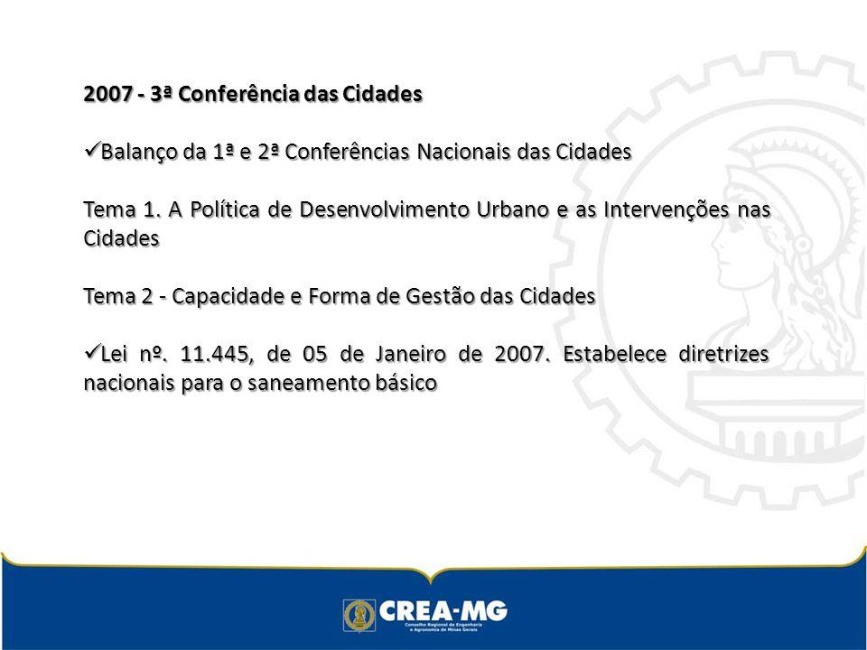 2007 - 3ª Conferência das Cidades Balanço da 1ª e 2ª Conferências Nacionais das Cidades Balanço da 1ª e 2ª Conferências Nacionais das Cidades Tema 1.
