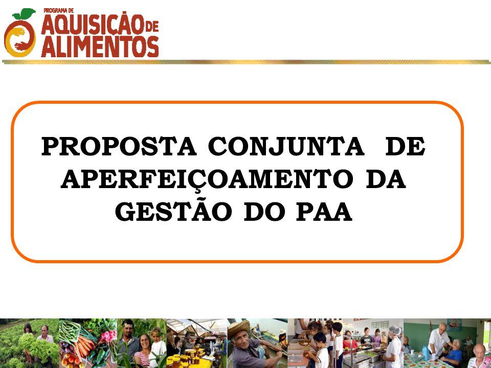 PROPOSTA CONJUNTA DE APERFEIÇOAMENTO DA GESTÃO DO PAA