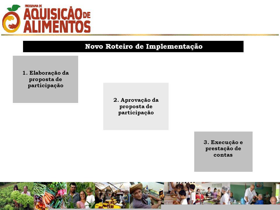 1. Elaboração da proposta de participação 2. Aprovação da proposta de participação 3. Execução e prestação de contas Novo Roteiro de Implementação