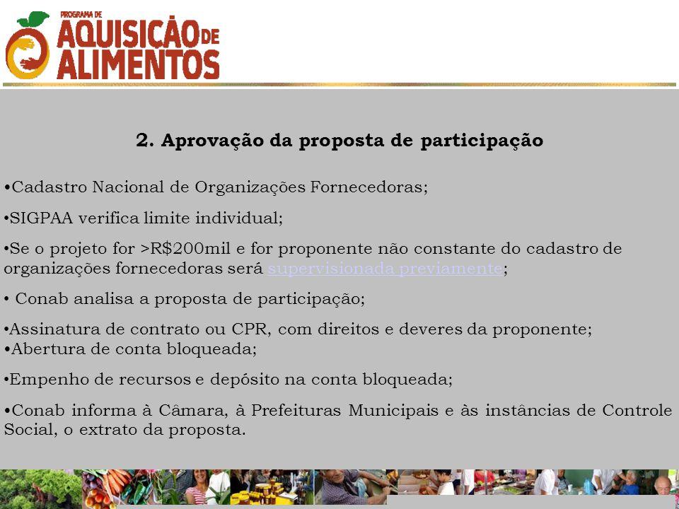 2. Aprovação da proposta de participação Cadastro Nacional de Organizações Fornecedoras; SIGPAA verifica limite individual; Se o projeto for >R$200mil
