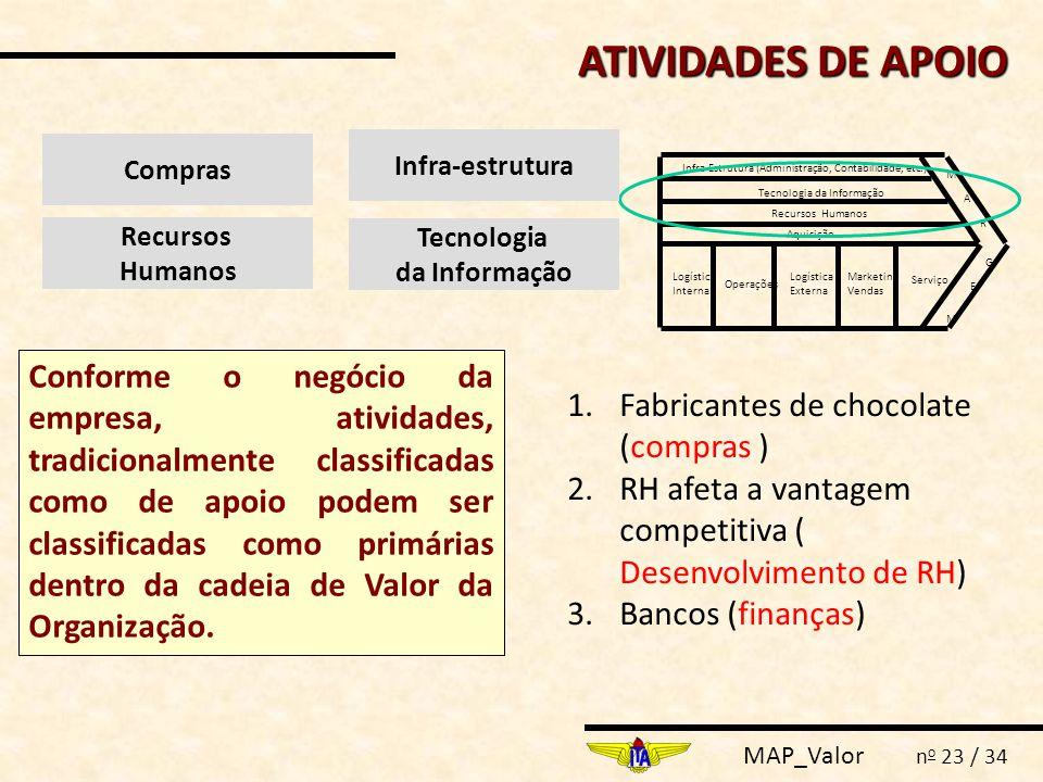 MAP_Valor n o 23 / 34 ATIVIDADES DE APOIO Logística Interna Operações Logística Externa Marketing Vendas Serviço Aquisição Recursos Humanos Tecnologia