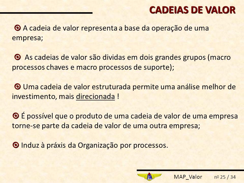 MAP_Valor n o 25 / 34   A cadeia de valor representa a base da operação de uma empresa;   As cadeias de valor são dividas em dois grandes grupos (