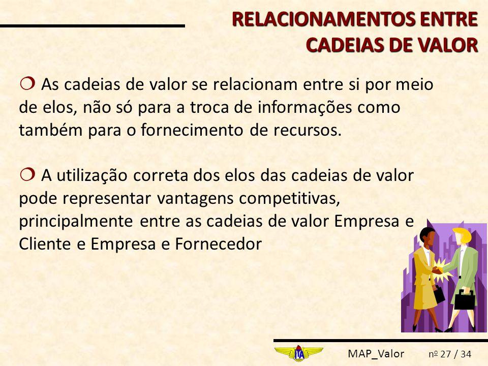 MAP_Valor n o 27 / 34  As cadeias de valor se relacionam entre si por meio de elos, não só para a troca de informações como também para o forneciment