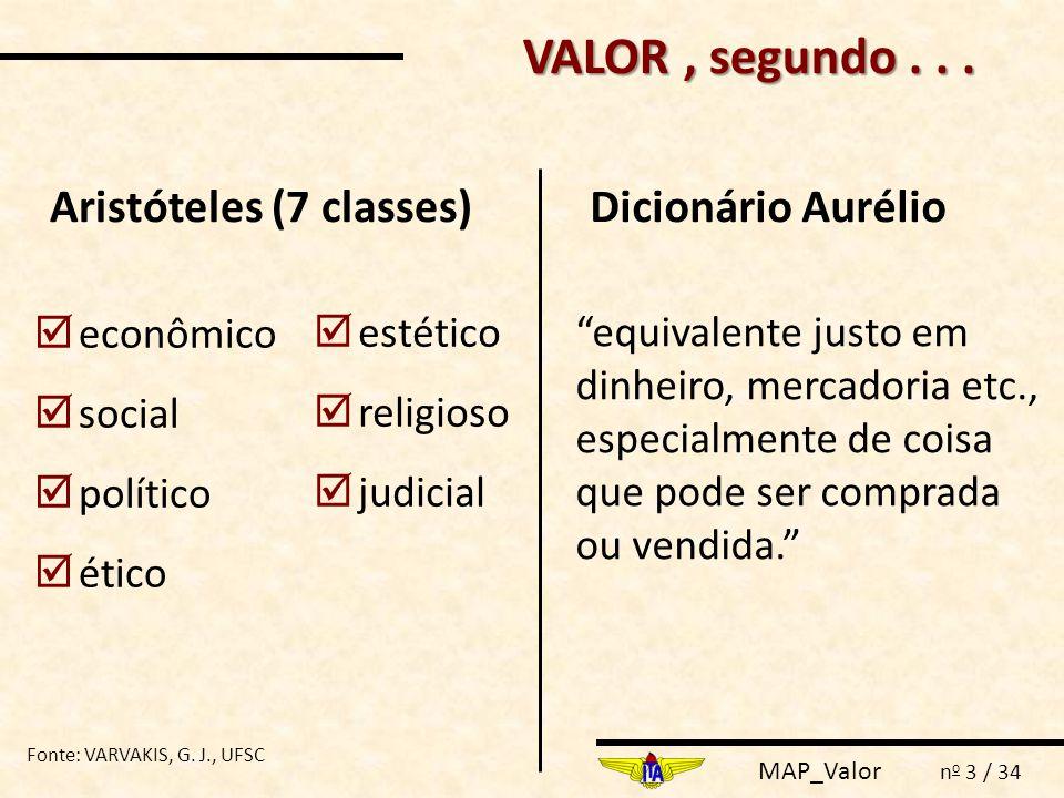 """MAP_Valor n o 3 / 34 VALOR, segundo... Aristóteles (7 classes) þeconômico þsocial þpolítico þético Dicionário Aurélio """"equivalente justo em dinheiro,"""