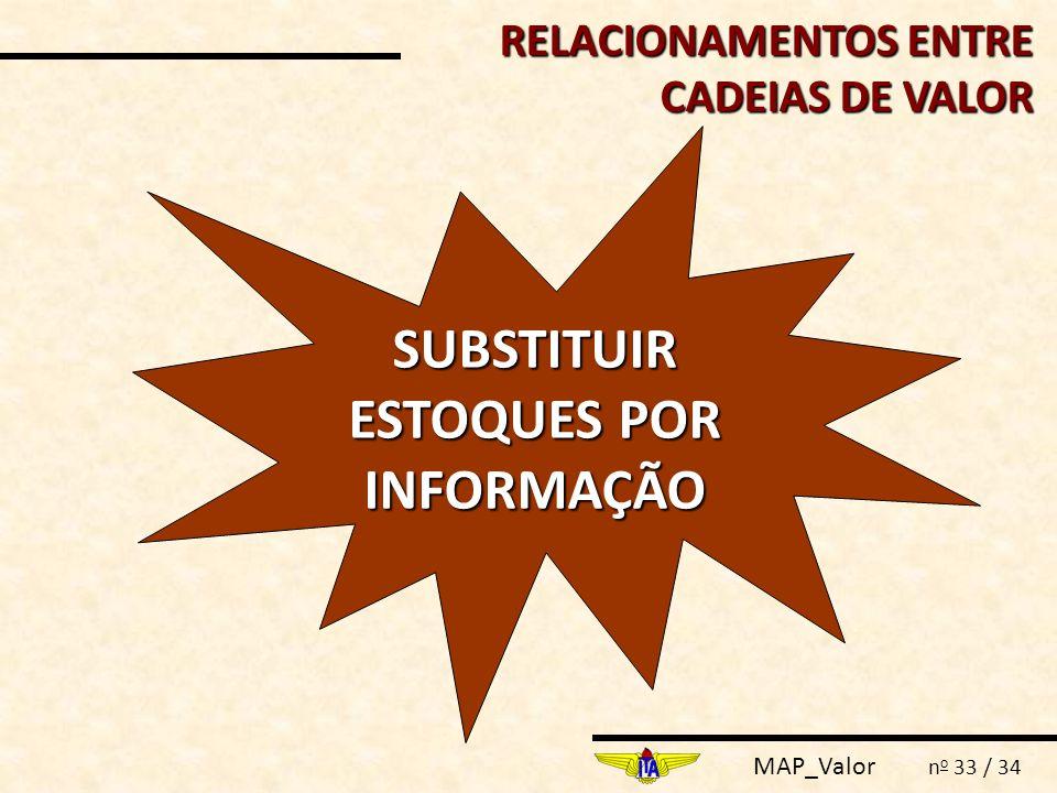 MAP_Valor n o 33 / 34 SUBSTITUIR ESTOQUES POR INFORMAÇÃO RELACIONAMENTOS ENTRE CADEIAS DE VALOR