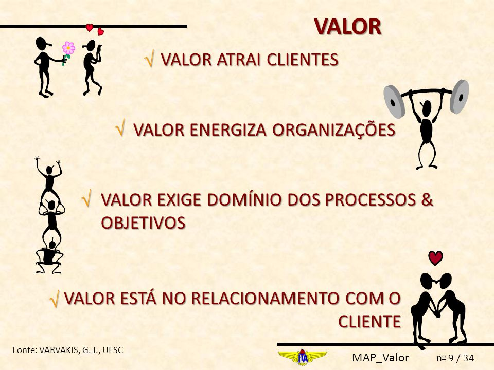 MAP_Valor n o 10 / 34 RELAÇÃO ENTRE VALOR E QUALIDADE V Percebido V Percebido = Benefícios Percebidos Sacrifícios Percebidos Determinantes da Qualidade em Serviços Preço, Tempo, Esforço, Energia etc.