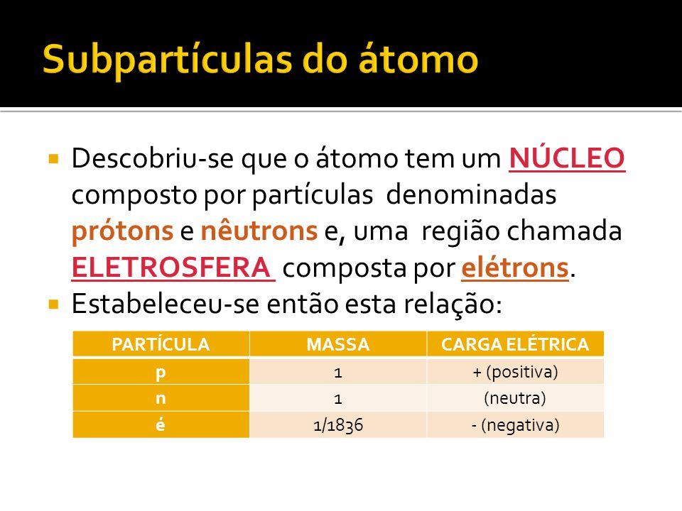  Descobriu-se que o átomo tem um NÚCLEO composto por partículas denominadas prótons e nêutrons e, uma região chamada ELETROSFERA composta por elétrons.