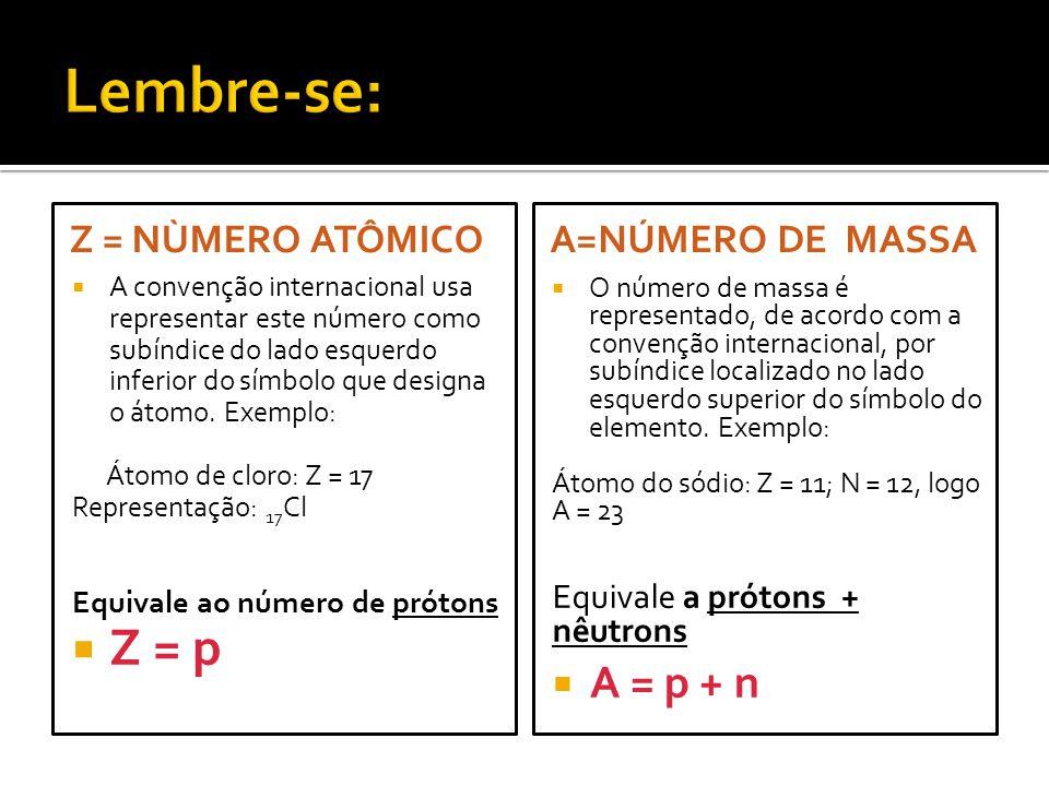 Z = NÙMERO ATÔMICO  A convenção internacional usa representar este número como subíndice do lado esquerdo inferior do símbolo que designa o átomo. Ex