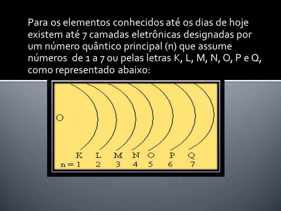 Para os elementos conhecidos até os dias de hoje existem até 7 camadas eletrônicas designadas por um número quântico principal (n) que assume números de 1 a 7 ou pelas letras K, L, M, N, O, P e Q, como representado abaixo: