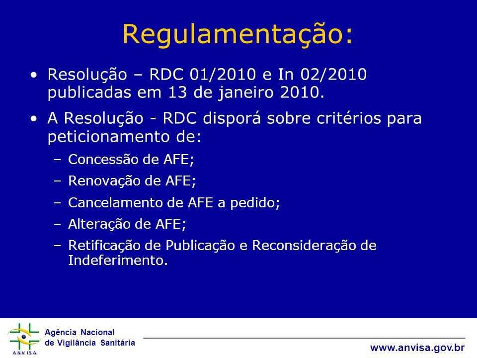Agência Nacional de Vigilância Sanitária www.anvisa.gov.br Regulamentação: Resolução – RDC 01/2010 e In 02/2010 publicadas em 13 de janeiro 2010. A Re