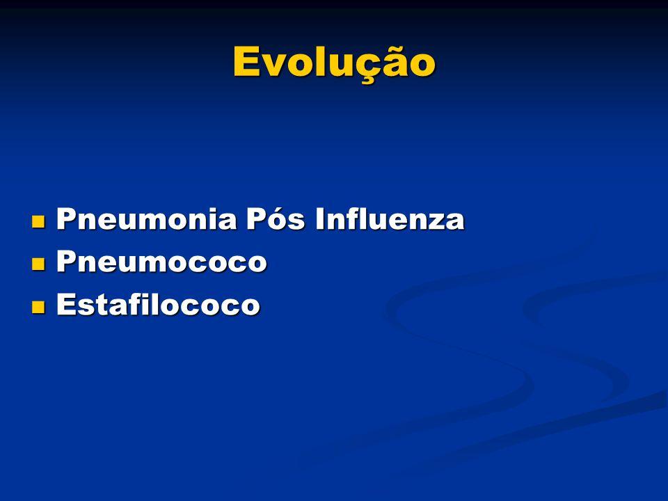 Evolução Pneumonia Pós Influenza Pneumonia Pós Influenza Pneumococo Pneumococo Estafilococo Estafilococo