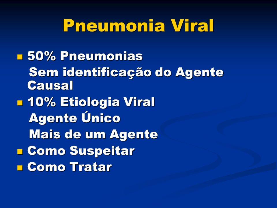 Pneumonia Viral 50% Pneumonias 50% Pneumonias Sem identificação do Agente Causal Sem identificação do Agente Causal 10% Etiologia Viral 10% Etiologia