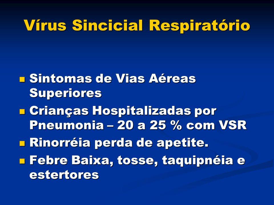 Vírus Sincicial Respiratório Sintomas de Vias Aéreas Superiores Sintomas de Vias Aéreas Superiores Crianças Hospitalizadas por Pneumonia – 20 a 25 % c
