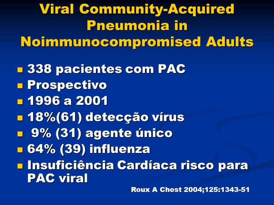 Viral Community-Acquired Pneumonia in Noimmunocompromised Adults 338 pacientes com PAC 338 pacientes com PAC Prospectivo Prospectivo 1996 a 2001 1996 a 2001 18%(61) detecção vírus 18%(61) detecção vírus 9% (31) agente único 9% (31) agente único 64% (39) influenza 64% (39) influenza Insuficiência Cardíaca risco para PAC viral Insuficiência Cardíaca risco para PAC viral Roux A Chest 2004;125:1343-51