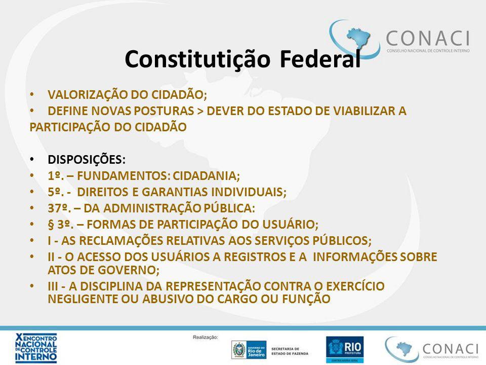 Constitutição Federal VALORIZAÇÃO DO CIDADÃO; DEFINE NOVAS POSTURAS > DEVER DO ESTADO DE VIABILIZAR A PARTICIPAÇÃO DO CIDADÃO DISPOSIÇÕES: 1º. – FUNDA