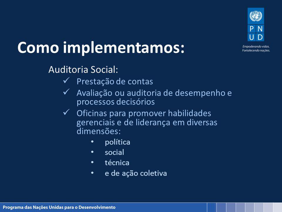 Como implementamos: Auditoria Social: Prestação de contas Avaliação ou auditoria de desempenho e processos decisórios Oficinas para promover habilidad