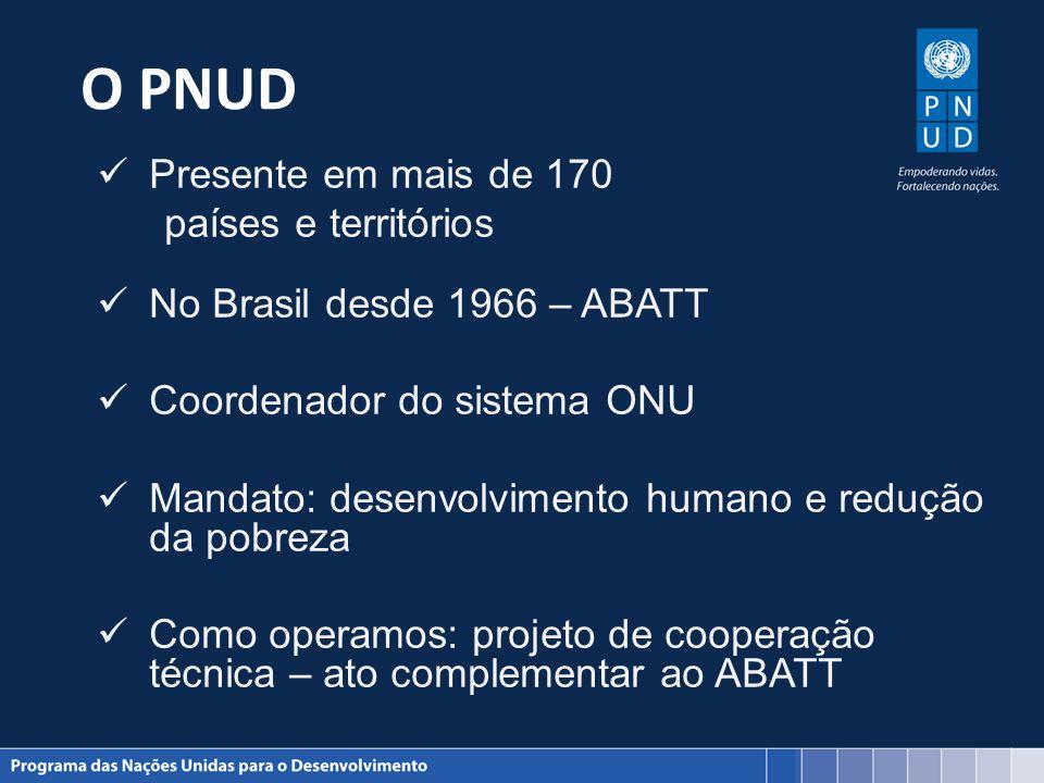 O PNUD Presente em mais de 170 países e territórios No Brasil desde 1966 – ABATT Coordenador do sistema ONU Mandato: desenvolvimento humano e redução