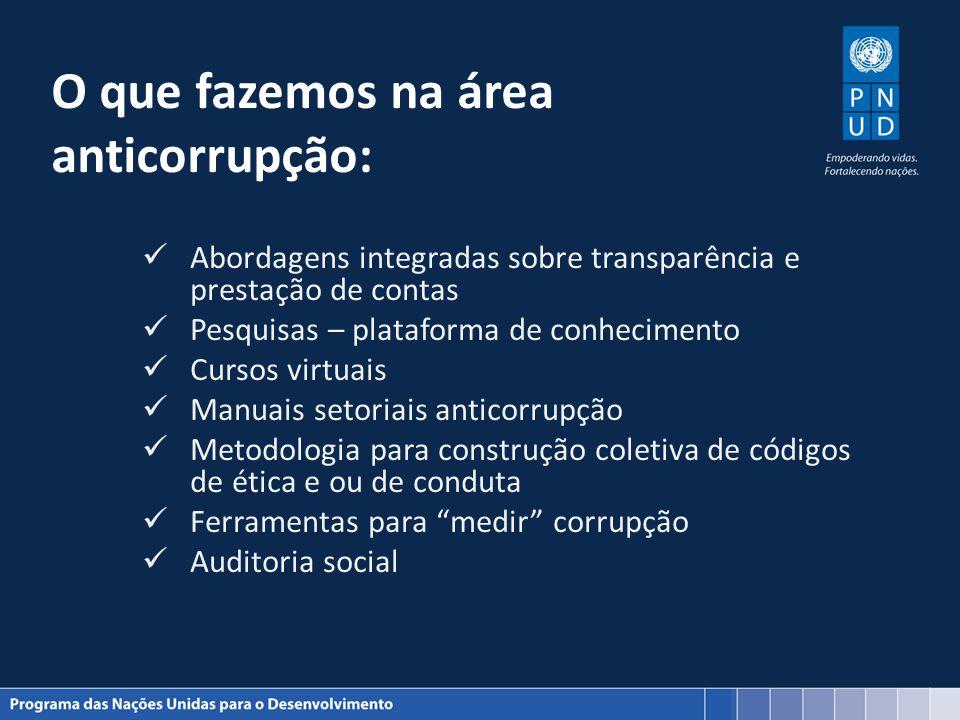 O que fazemos na área anticorrupção: Abordagens integradas sobre transparência e prestação de contas Pesquisas – plataforma de conhecimento Cursos vir
