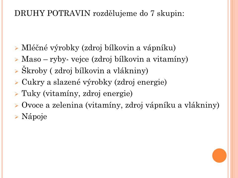 DRUHY POTRAVIN rozdělujeme do 7 skupin:  Mléčné výrobky (zdroj bílkovin a vápníku)  Maso – ryby- vejce (zdroj bílkovin a vitamíny)  Škroby ( zdroj