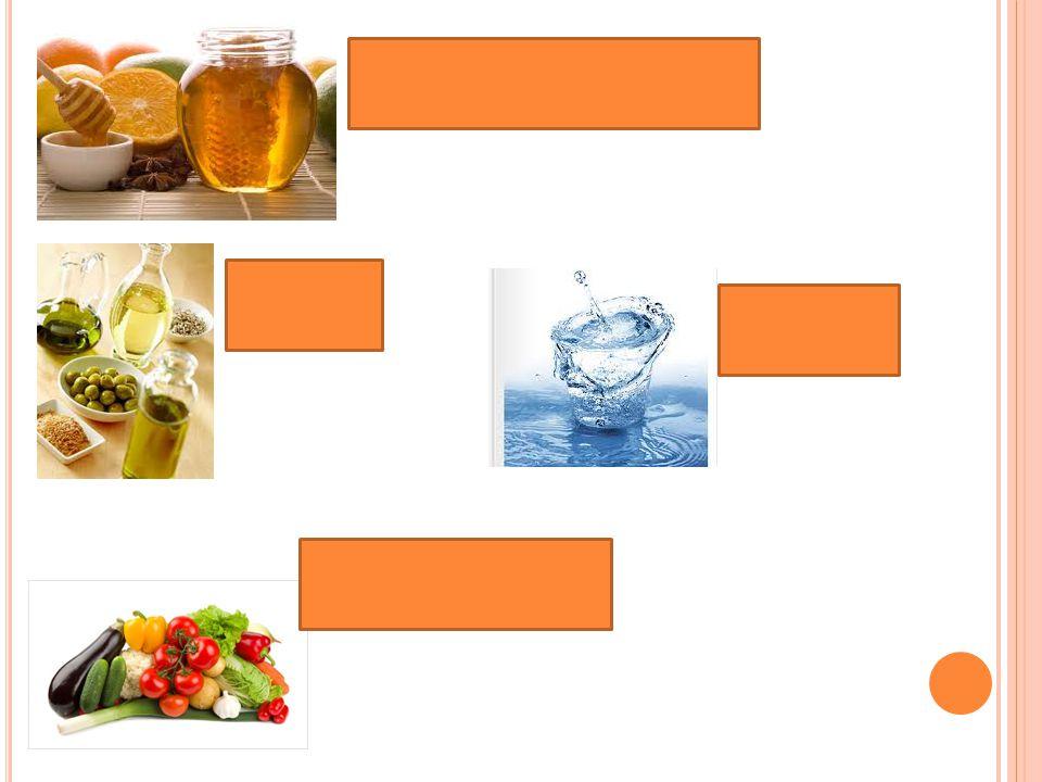 Cukry a slazené výrobky Nápoje Tuky Ovoce a zelenina