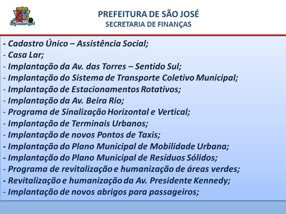 PREFEITURA DE SÃO JOSÉ SECRETARIA DE FINANÇAS - Cadastro Único – Assistência Social; - Casa Lar; Casa Lar; - Implantação da Av.