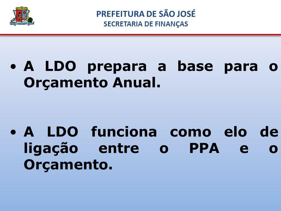 PREFEITURA DE SÃO JOSÉ SECRETARIA DE FINANÇAS A LDO prepara a base para o Orçamento Anual.