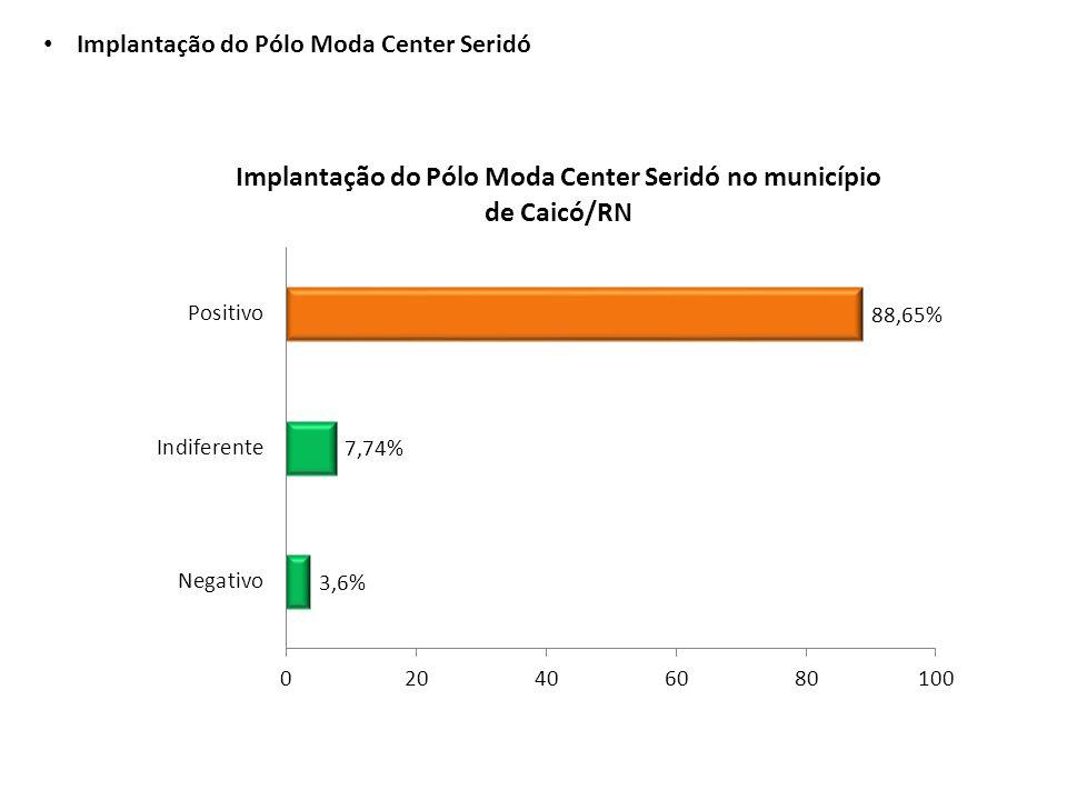 Implantação do Pólo Moda Center Seridó