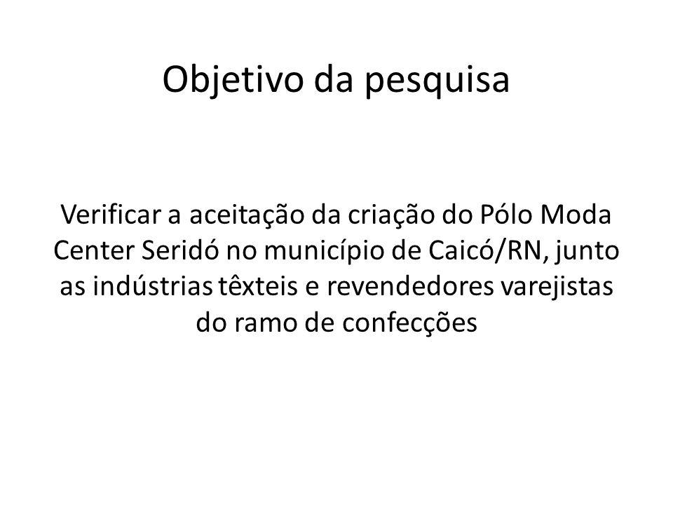 Objetivo da pesquisa Verificar a aceitação da criação do Pólo Moda Center Seridó no município de Caicó/RN, junto as indústrias têxteis e revendedores