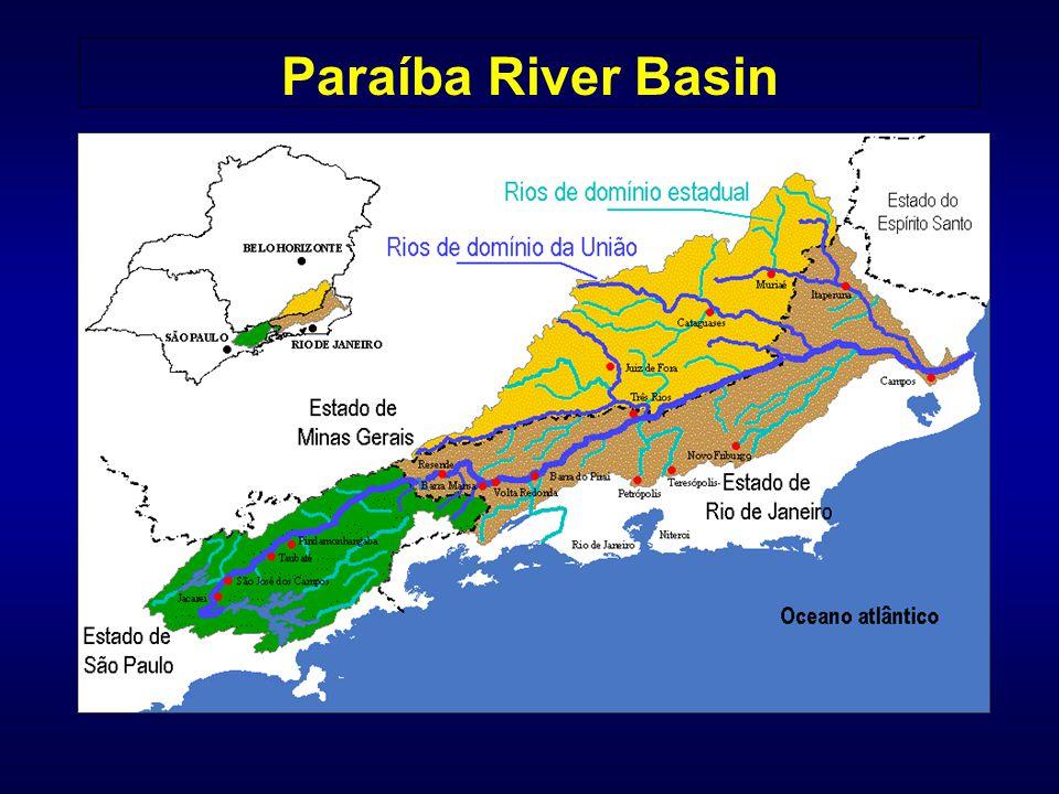 Paraíba River Basin