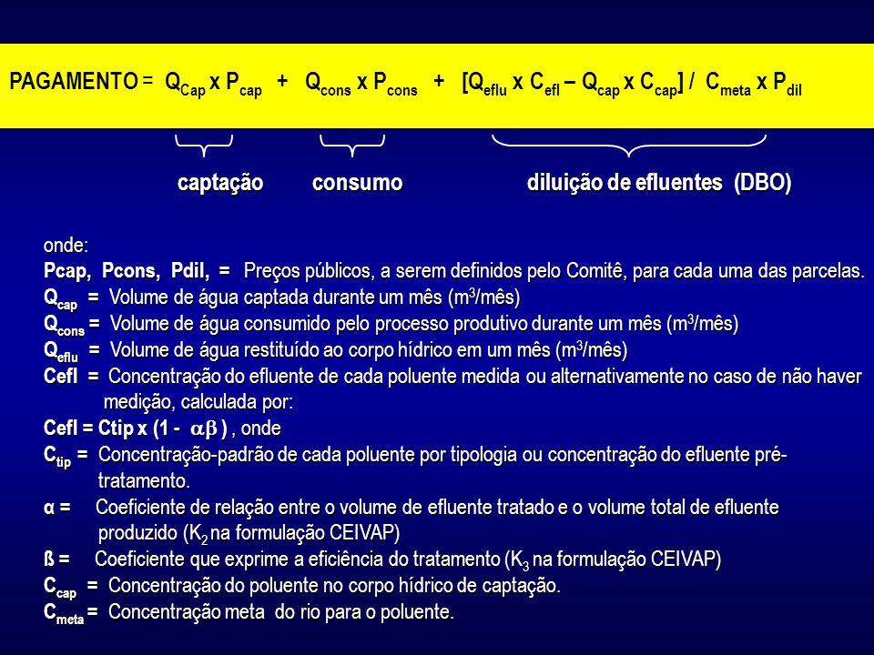 captação consumo diluição de efluentes (DBO) captação consumo diluição de efluentes (DBO) onde: Pcap, Pcons, Pdil, = Preços públicos, a serem definidos pelo Comitê, para cada uma das parcelas.