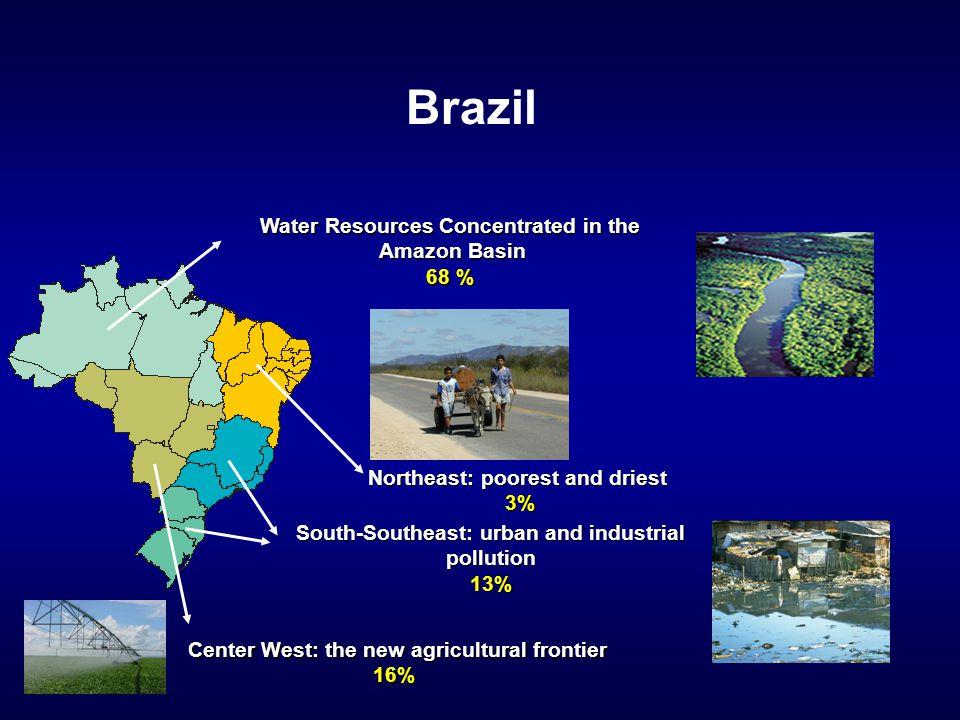 WATER BALANCE OF BRAZIL