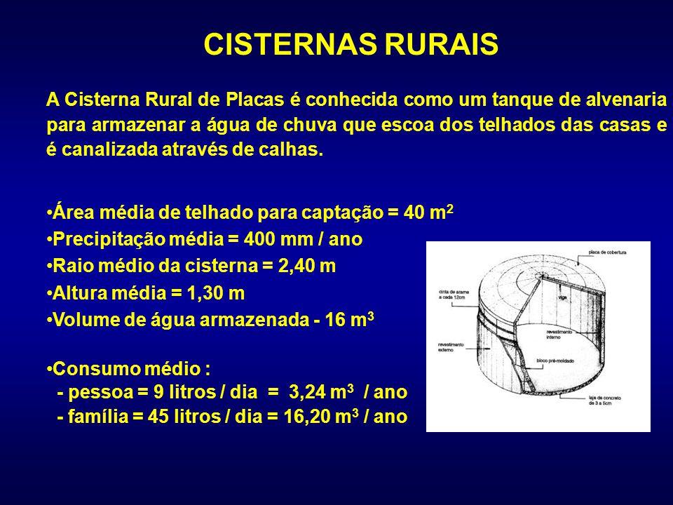 A Cisterna Rural de Placas é conhecida como um tanque de alvenaria para armazenar a água de chuva que escoa dos telhados das casas e é canalizada através de calhas.