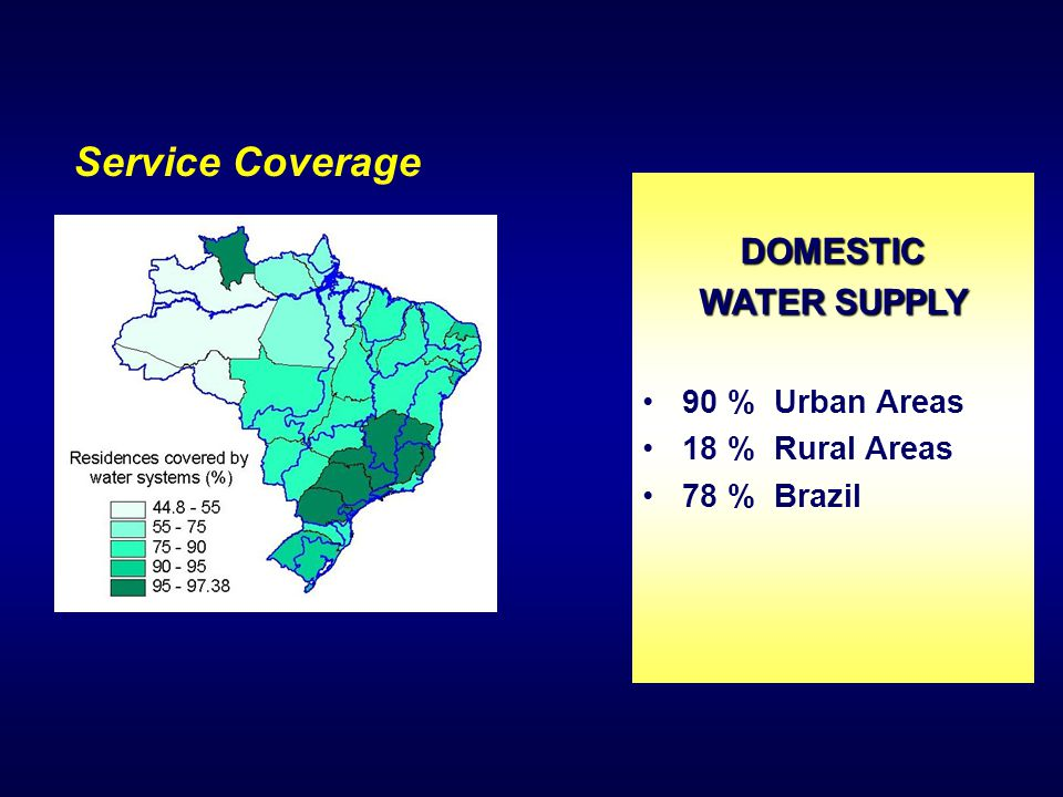 Service Coverage SEWAGE COLLECTION 56 % Urban Areas 3 % Rural Areas 47 % Brazil
