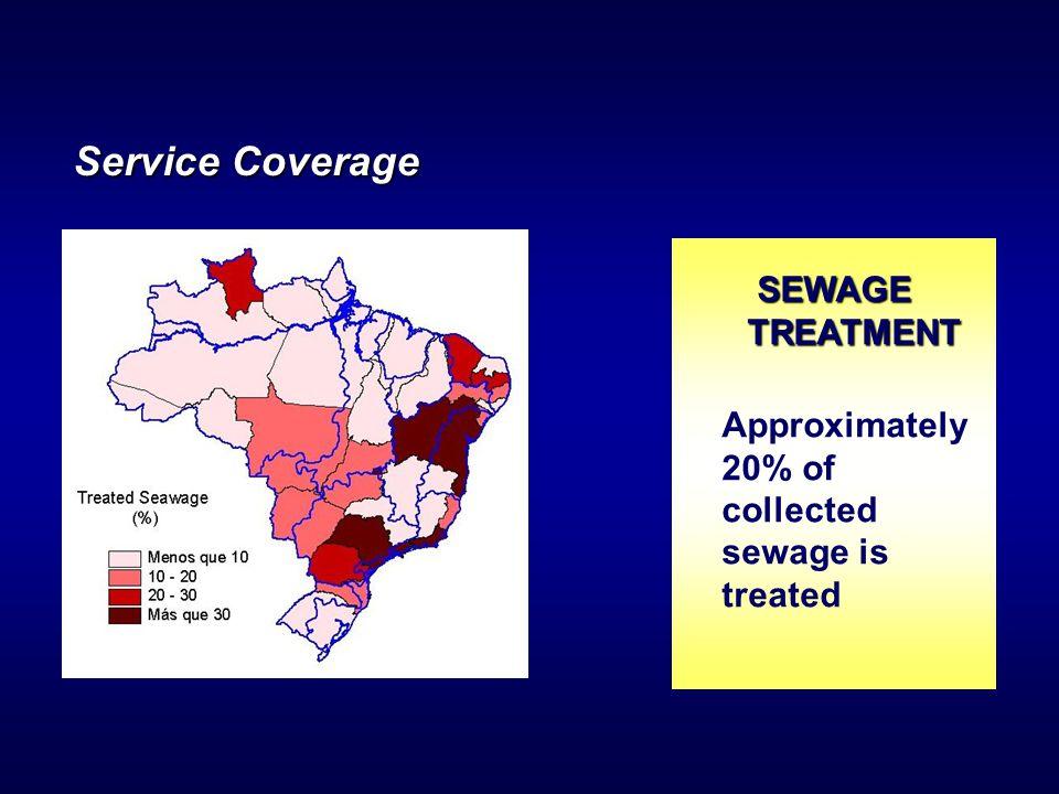 Programa Despoluição de Bacias Hidrográficas PRODES SEWAGE TREATMENT STATIONS IMPLEMENTED INVESTMENTS: R$ 200 MILLION ( R$ 70 MILLION – ANA) BENEFITED POPULATION: 2.5 MILLION POLLUTION REDUCTION: 76 TON BOD/DAY